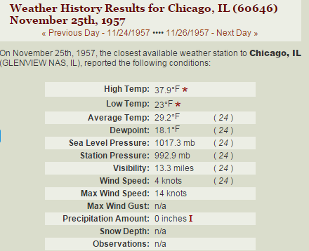 Chicago IL 60646 Weather History for November 25th 1957